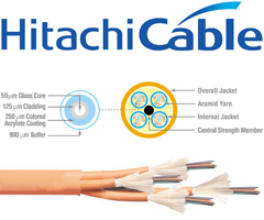 Hitachi 50 um 12 144 Fiber Distribution