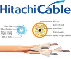 Hitachi 62.5 um 12 144 Fiber Distribution