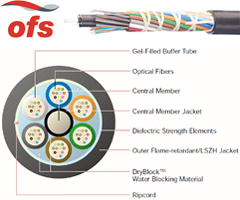 OFS Option 1 Loose Tube Fiber Optic Cable