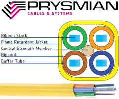Prysmian COLink RILT Ribbon Distribution Cable