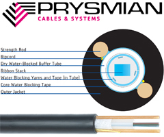 Prysmian Dry FusionLink Ribbon Central Loose Tube Cable