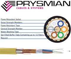 Prysmian Firstlink Indoor Outdoor Stranded Loose Tube Cable