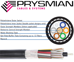 Prysmian FlexLink Loose Tube Cable