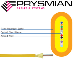 Prysmian MetaLink Ribbon Cable