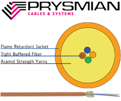 Prysmian PremisesLink Duplex Quad Horizontal Runs Patch Cords Jumpers Pigtails